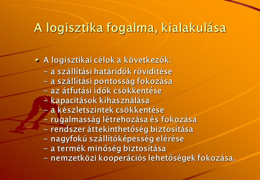A logisztika fogalma, kialakulása A logisztikai elvek a következők: - a megfelelő minőségű anyag - a megfelelő mennyiségben - a megfelelő helyre - a m