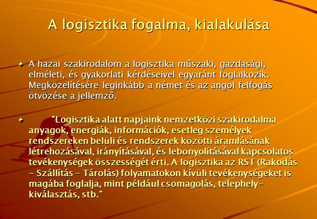 A logisztika fogalma, kialakulása A hazai szakirodalom a logisztika műszaki, gazdasági, elméleti, és gyakorlati kérdéseivel egyaránt foglalkozik.