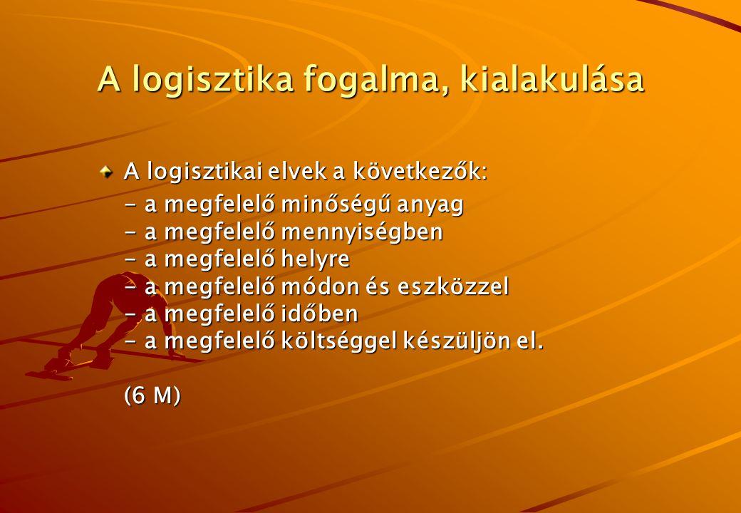A logisztika fogalma, kialakulása A logisztikai elvek a következők: - a megfelelő minőségű anyag - a megfelelő mennyiségben - a megfelelő helyre - a megfelelő módon és eszközzel - a megfelelő időben - a megfelelő költséggel készüljön el.