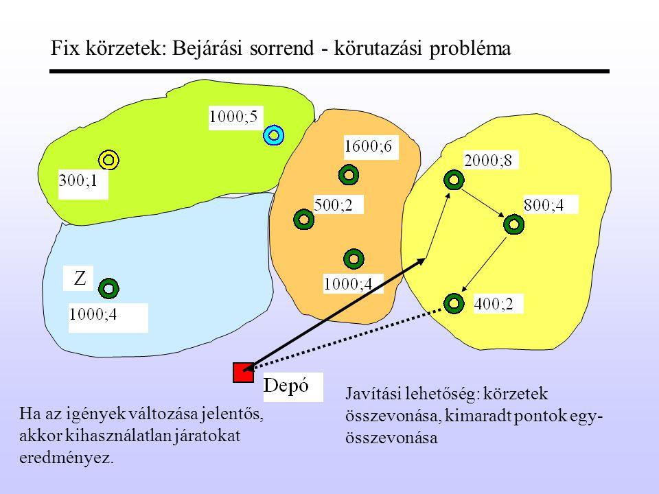 """Pásztázó (sweeping) módszer: Bejárás - körutazási probléma Megoldási lehetőségek - """"Legközelebbi szomszéd eljárás - """"N hosszú szakaszok inverziója (Croes, Lin) - Convex burkológörbe, bővítéssel - Korlátozás és szétválasztás módszere stb."""