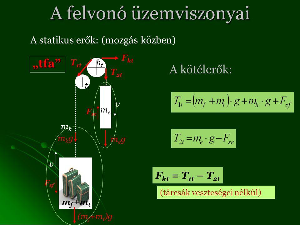 """m f +m t meme htht mkmk t A felvonó üzemviszonyai A statikus erők: (mozgás közben) T 1t T 2t F kt F sf F se v v megmeg (m f +m t )g mkgmkg A kötélerők: F kt = T 1t – T 2t (tárcsák veszteségei nélkül) """"tfa"""