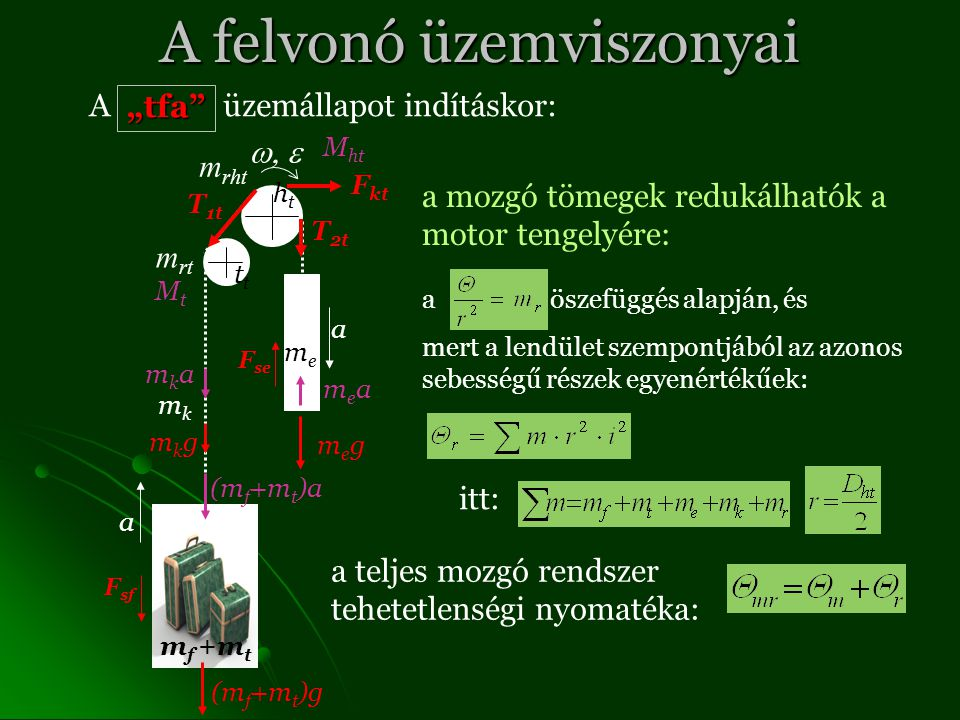 """A felvonó üzemviszonyai A üzemállapot indításkor: T 1t T 2t F kt F sf F se megmeg (m f +m t )g mkgmkg m f +m t meme htht mkmk t m rt m rht a a """"tfa mkamka (m f +m t )a meamea MtMt M ht a mozgó tömegek redukálhatók a motor tengelyére: a öszefüggés alapján, és mert a lendület szempontjából az azonos sebességű részek egyenértékűek: itt: a teljes mozgó rendszer tehetetlenségi nyomatéka:"""