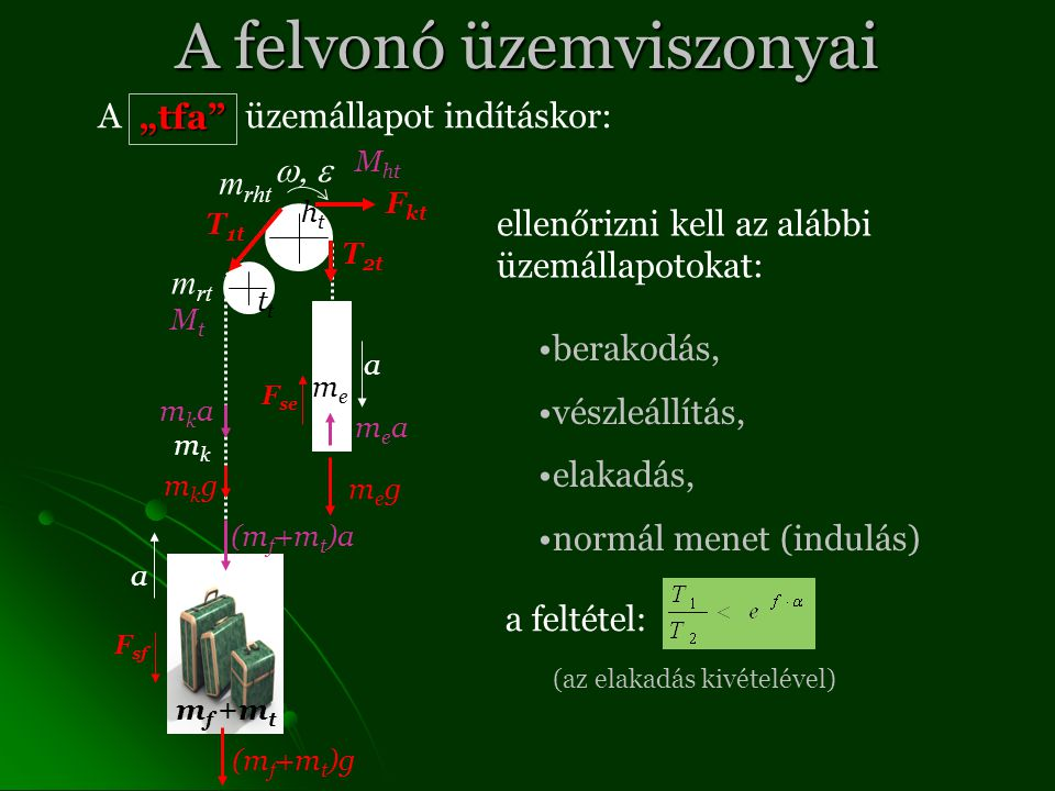 """A felvonó üzemviszonyai A üzemállapot indításkor: T 1t T 2t F kt F sf F se megmeg (m f +m t )g mkgmkg m f +m t meme htht mkmk t m rt m rht a a """"tfa mkamka (m f +m t )a meamea MtMt M ht ellenőrizni kell az alábbi üzemállapotokat: berakodás, vészleállítás, elakadás, normál menet (indulás) a feltétel: (az elakadás kivételével)"""