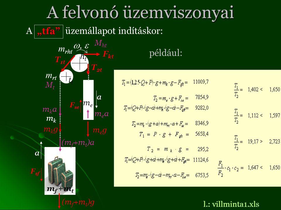 """A felvonó üzemviszonyai A üzemállapot indításkor: T 1t T 2t F kt F sf F se megmeg (m f +m t )g mkgmkg m f +m t meme htht mkmk t m rt m rht a a """"tfa mkamka (m f +m t )a meamea MtMt M ht például: l.: villminta1.xls"""