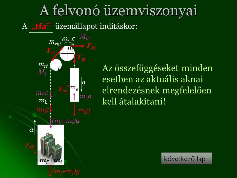 """A felvonó üzemviszonyai A üzemállapot indításkor: T 1t T 2t F kt F sf F se megmeg (m f +m t )g mkgmkg m f +m t meme htht mkmk t m rt m rht a a """"tfa mkamka (m f +m t )a meamea MtMt M ht Az összefüggéseket minden esetben az aktuális aknai elrendezésnek megfelelően kell átalakítani."""