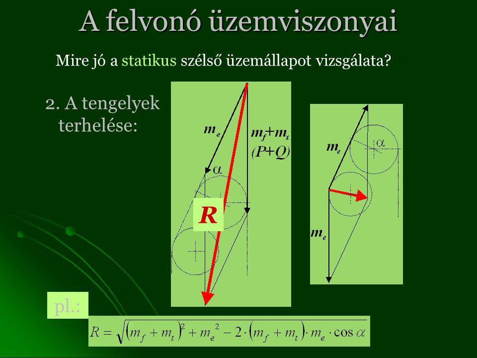 A felvonó üzemviszonyai pl.: konzolos hajtótárcsa- tengely ellenőrzése: l F mf