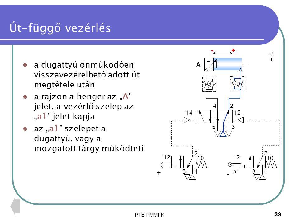 """PTE PMMFK34 Önműködő ciklus 14 2 13 12 10 1 2 3 12 10 1 2 3 12 10 indít/leáll A a0a1 a0a1 egy indító/leállító nyomógomb beépítésével önműködővé tehető a ciklus a dugattyú két beállított helyzete között a rajzon a henger az """"A jelet, a vezérlő szelep az """"a1 , ill."""