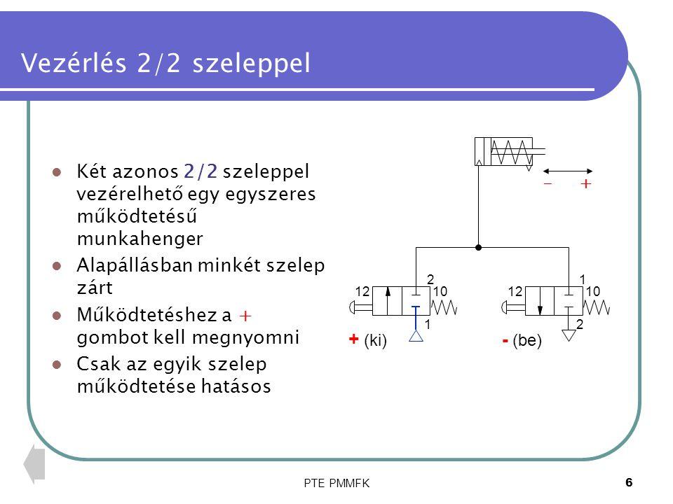PTE PMMFK7 Vezérlés 2/2 szeleppel Működtetéshez a + gombot kell megnyomni A henger nyomás alá kerül A – szelepnek zárva kell lennie A dugattyú a légköri nyomás ellenében előre halad 2 10 1 12 1 1012 2 + (ki) - (be) - +