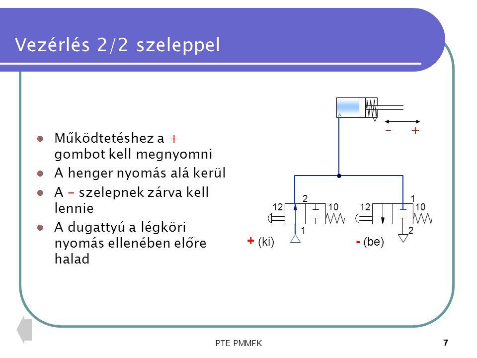 PTE PMMFK8 Vezérlés 2/2 szeleppel A + nyomógombot elengedve lezár a szelep A hengerben lévő nyomásból adódó dugattyúerő egyensúlyba kerül a külső terheléssel Ha idő előtt elengedjük a nyomógombot, lehet, hogy a mozgás nem fejeződik be 2 10 1 12 1 1012 2 + (ki) - (be) - +