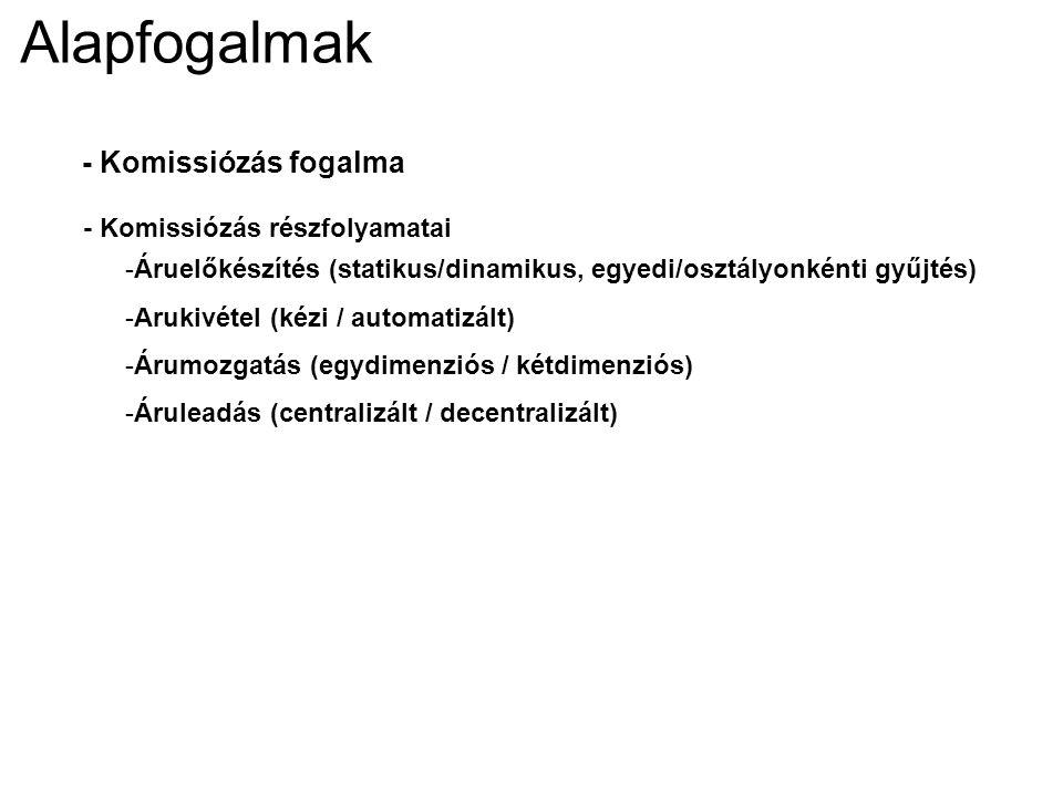 Alapfogalmak - Komissiózás fogalma - Komissiózás részfolyamatai -Áruelőkészítés (statikus/dinamikus, egyedi/osztályonkénti gyűjtés) -Arukivétel (kézi