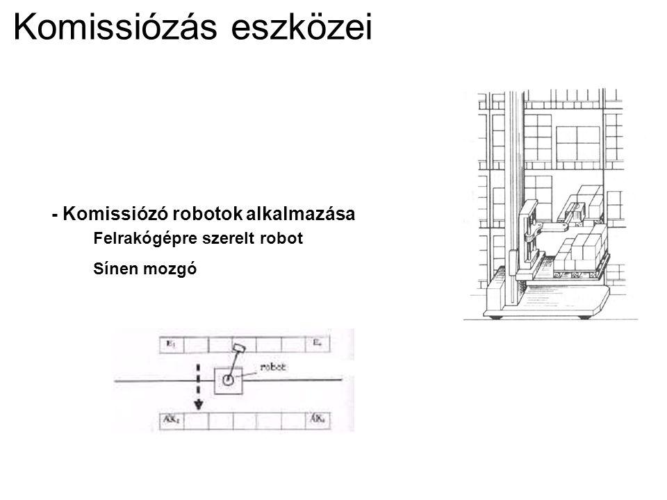 Komissiózás eszközei - Komissiózó robotok alkalmazása Felrakógépre szerelt robot Sínen mozgó