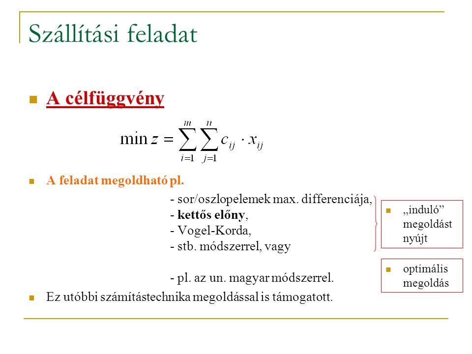 Szállítási feladat A célfüggvény A feladat megoldható pl. - sor/oszlopelemek max. differenciája, - kettős előny, - Vogel-Korda, - stb. módszerrel, vag