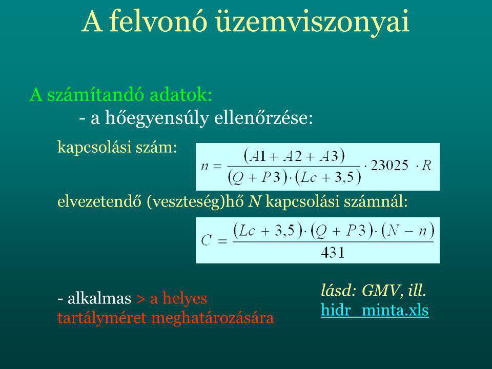 A felvonó üzemviszonyai A számítandó adatok: - a hőegyensúly ellenőrzése: - alkalmas > a helyes tartályméret meghatározására lásd: GMV, ill.