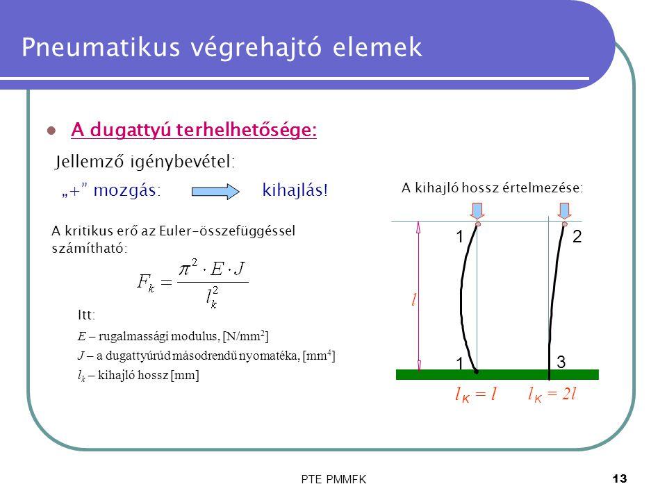 """PTE PMMFK13 Pneumatikus végrehajtó elemek A dugattyú terhelhetősége: """"+ mozgás:kihajlás."""
