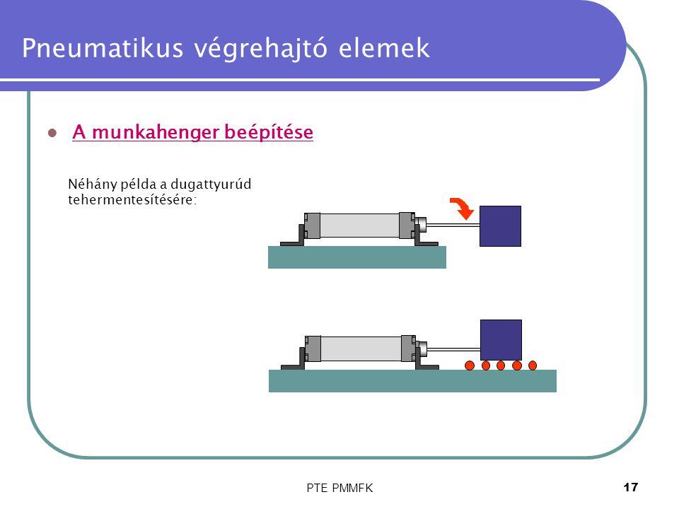 PTE PMMFK17 Pneumatikus végrehajtó elemek A munkahenger beépítése Néhány példa a dugattyurúd tehermentesítésére: