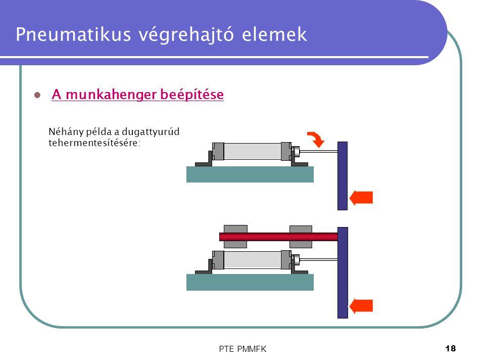 PTE PMMFK18 Pneumatikus végrehajtó elemek A munkahenger beépítése Néhány példa a dugattyurúd tehermentesítésére: