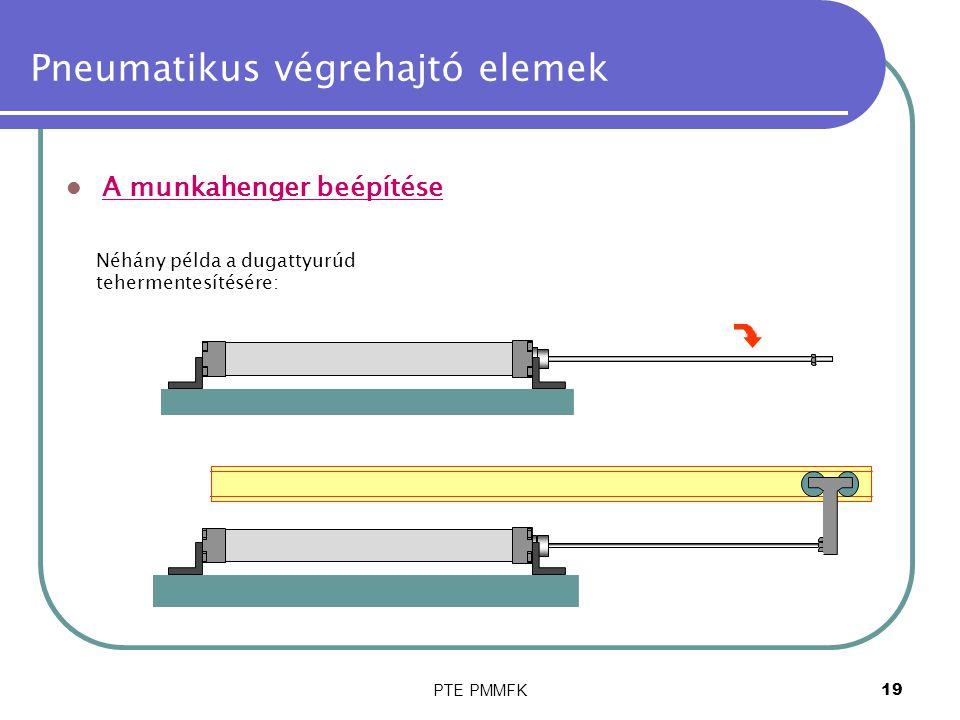 PTE PMMFK19 Pneumatikus végrehajtó elemek A munkahenger beépítése Néhány példa a dugattyurúd tehermentesítésére: