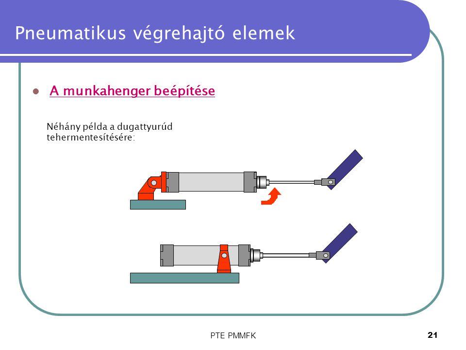 PTE PMMFK21 Pneumatikus végrehajtó elemek A munkahenger beépítése Néhány példa a dugattyurúd tehermentesítésére: