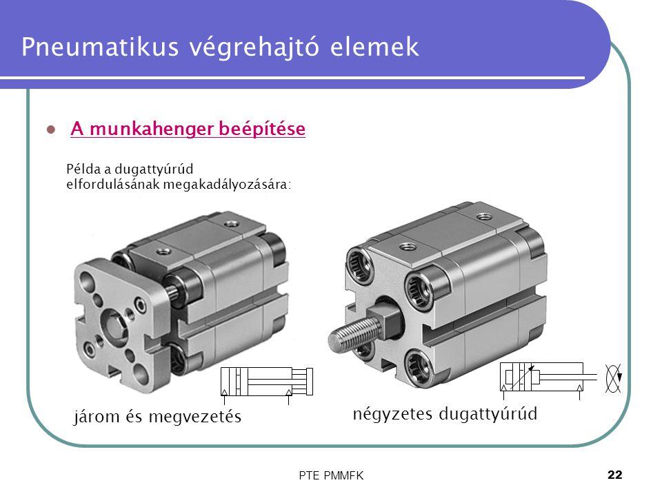 PTE PMMFK22 Pneumatikus végrehajtó elemek A munkahenger beépítése Példa a dugattyúrúd elfordulásának megakadályozására: járom és megvezetés négyzetes dugattyúrúd