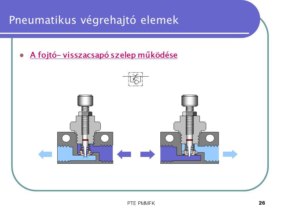 PTE PMMFK26 Pneumatikus végrehajtó elemek A fojtó- visszacsapó szelep működése