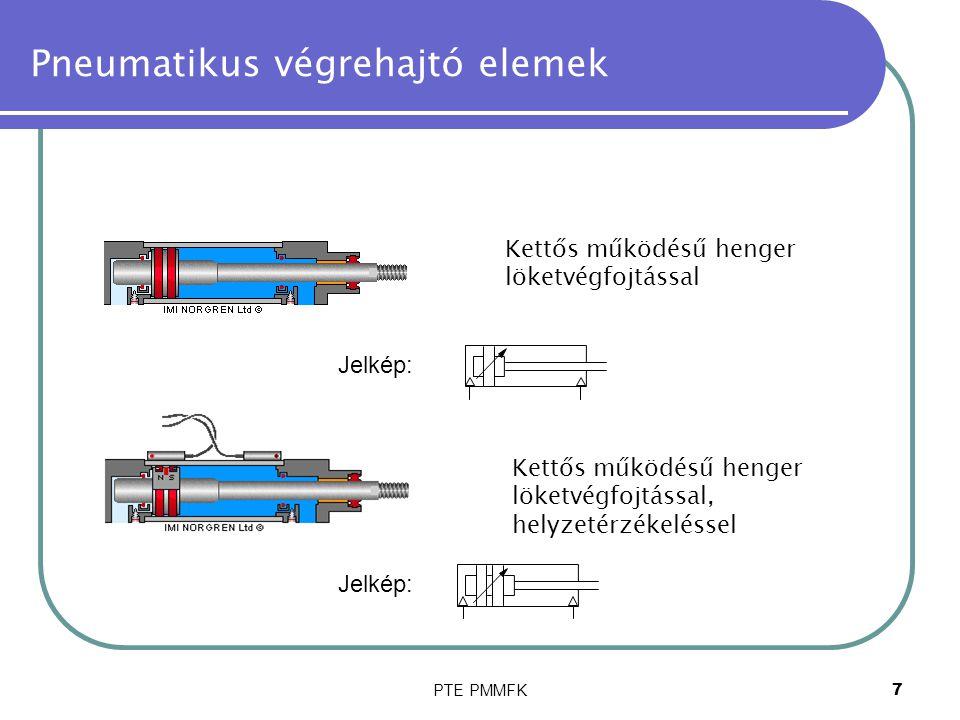 PTE PMMFK7 Pneumatikus végrehajtó elemek Kettős működésű henger löketvégfojtással Kettős működésű henger löketvégfojtással, helyzetérzékeléssel Jelkép: