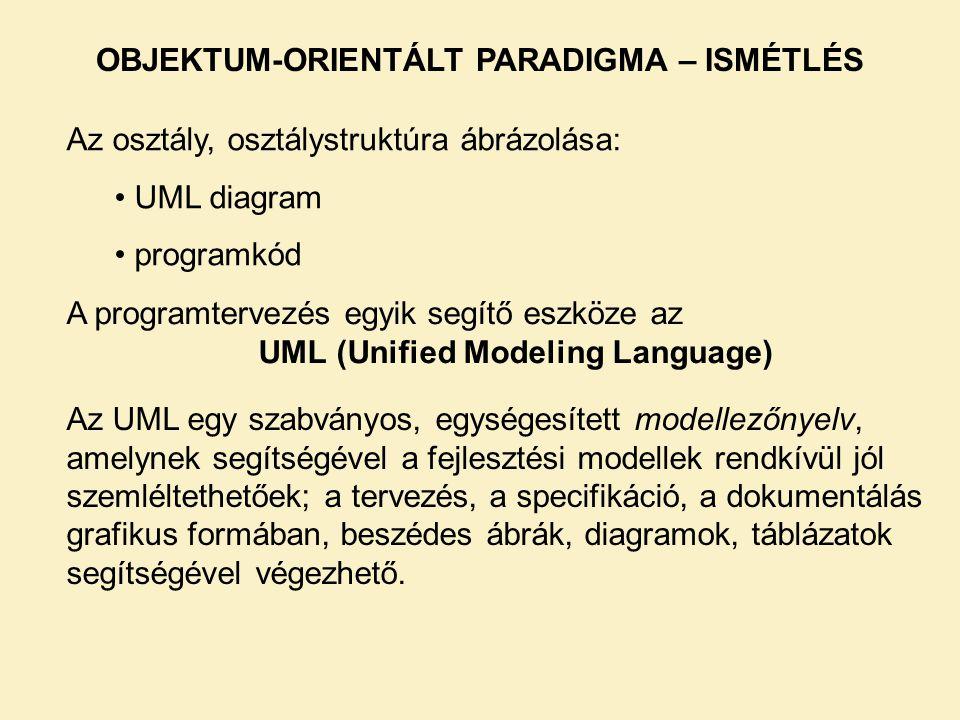 Az osztály, osztálystruktúra ábrázolása: UML diagram programkód Az UML egy szabványos, egységesített modellezőnyelv, amelynek segítségével a fejlesztési modellek rendkívül jól szemléltethetőek; a tervezés, a specifikáció, a dokumentálás grafikus formában, beszédes ábrák, diagramok, táblázatok segítségével végezhető.