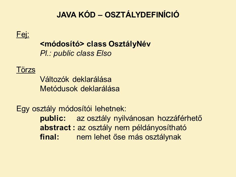 Fej: class OsztályNév Pl.: public class Elso Törzs Változók deklarálása Metódusok deklarálása JAVA KÓD – OSZTÁLYDEFINÍCIÓ Egy osztály módosítói lehetnek: public: az osztály nyilvánosan hozzáférhető abstract : az osztály nem példányosítható final: nem lehet őse más osztálynak
