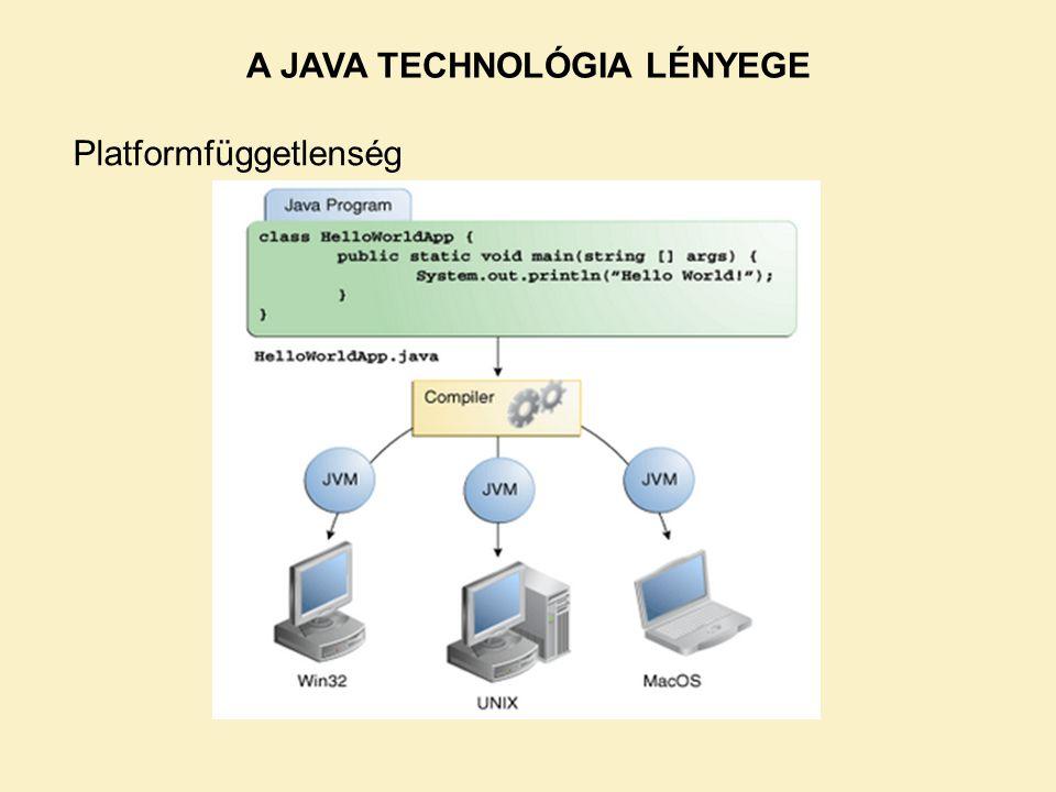 JAVA PLATFORM Két komponense: Java Virtual Machine (JVM) Java Application Programming Interface (API) Kicsit lassúbb, mint a natív kód futtatása.