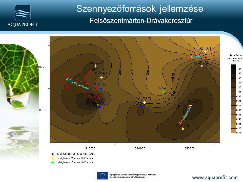 Szennyezőforrások jellemzése Felsőszentmárton-Drávakeresztúr