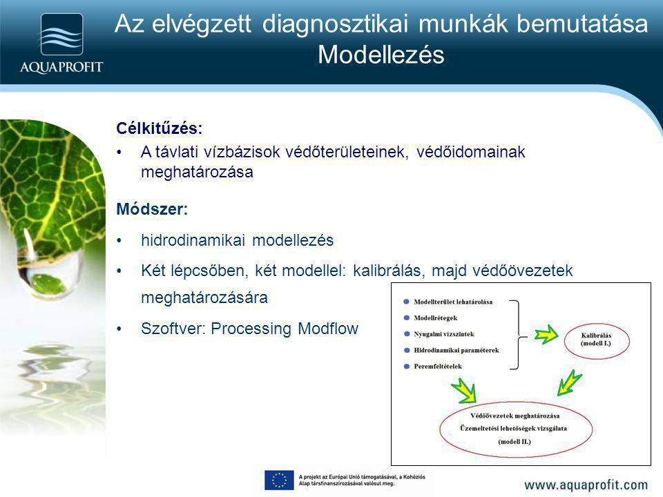 Célkitűzés: A távlati vízbázisok védőterületeinek, védőidomainak meghatározása Módszer: hidrodinamikai modellezés Két lépcsőben, két modellel: kalibrá