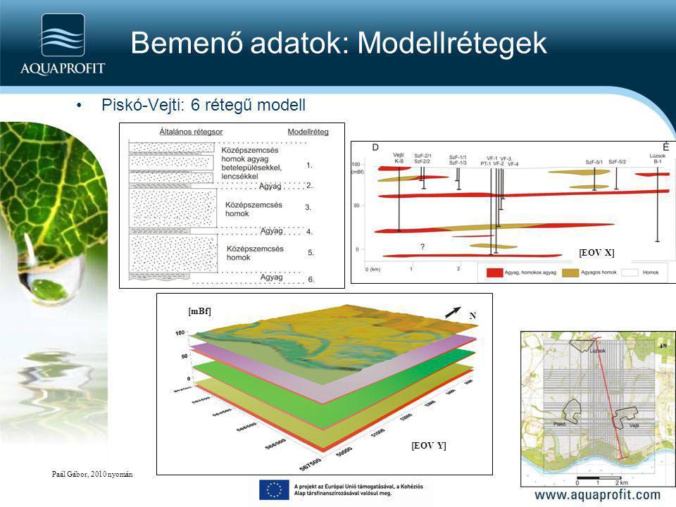 Bemenő adatok: Modellrétegek Piskó-Vejti: 6 rétegű modell [EOV Y] [EOV X] [mBf] N Paál Gábor, 2010 nyomán