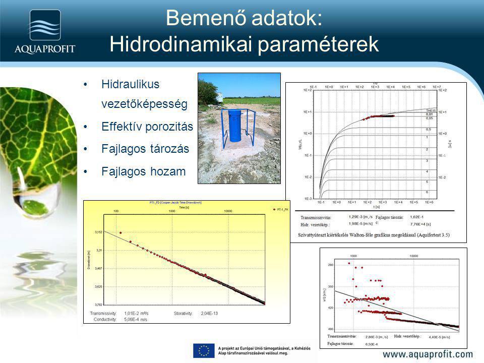 Bemenő adatok: Hidrodinamikai paraméterek Hidraulikus vezetőképesség Effektív porozitás Fajlagos tározás Fajlagos hozam