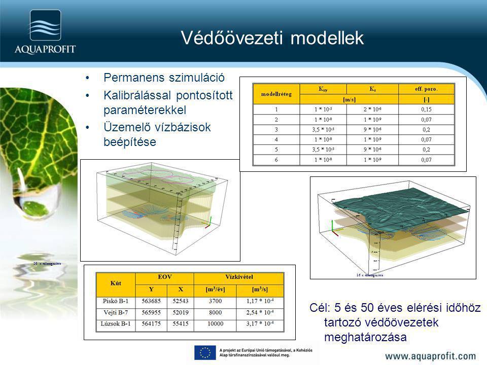 Védőövezeti modellek Permanens szimuláció Kalibrálással pontosított paraméterekkel Üzemelő vízbázisok beépítése Cél: 5 és 50 éves elérési időhöz tarto