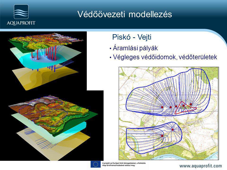 Áramlási pályák Végleges védőidomok, védőterületek Védőövezeti modellezés Piskó - Vejti