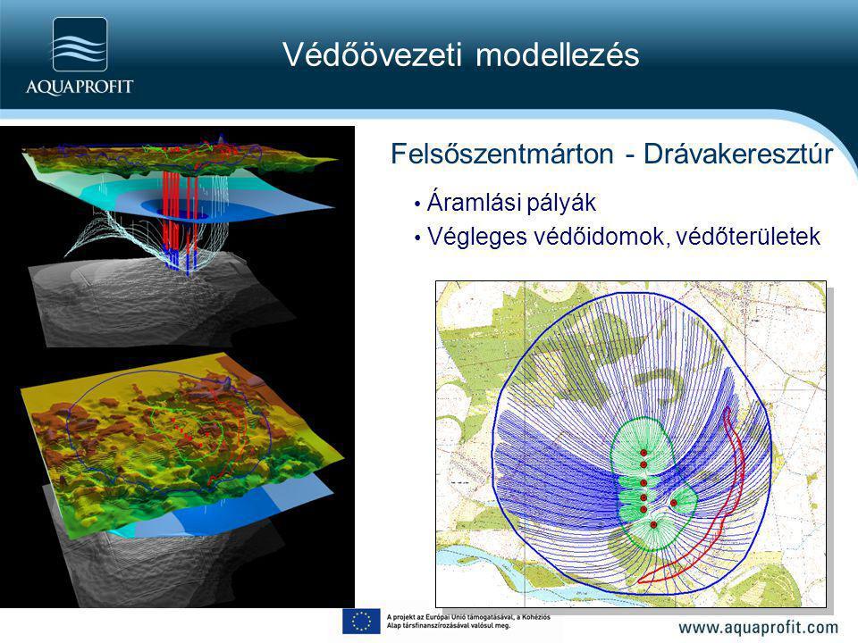 Védőövezeti modellezés Felsőszentmárton - Drávakeresztúr Áramlási pályák Végleges védőidomok, védőterületek