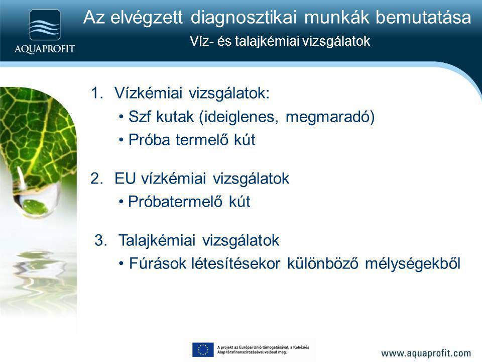 Az elvégzett diagnosztikai munkák bemutatása Víz- és talajkémiai vizsgálatok 1.Vízkémiai vizsgálatok: Szf kutak (ideiglenes, megmaradó) Próba termelő