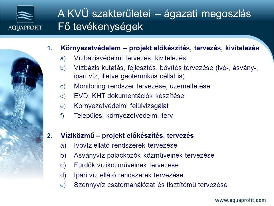 A KVÜ szakterületei – ágazati megoszlás Fő tevékenységek 1. Környezetvédelem – projekt előkészítés, tervezés, kivitelezés a) Vízbázisvédelmi tervezés,