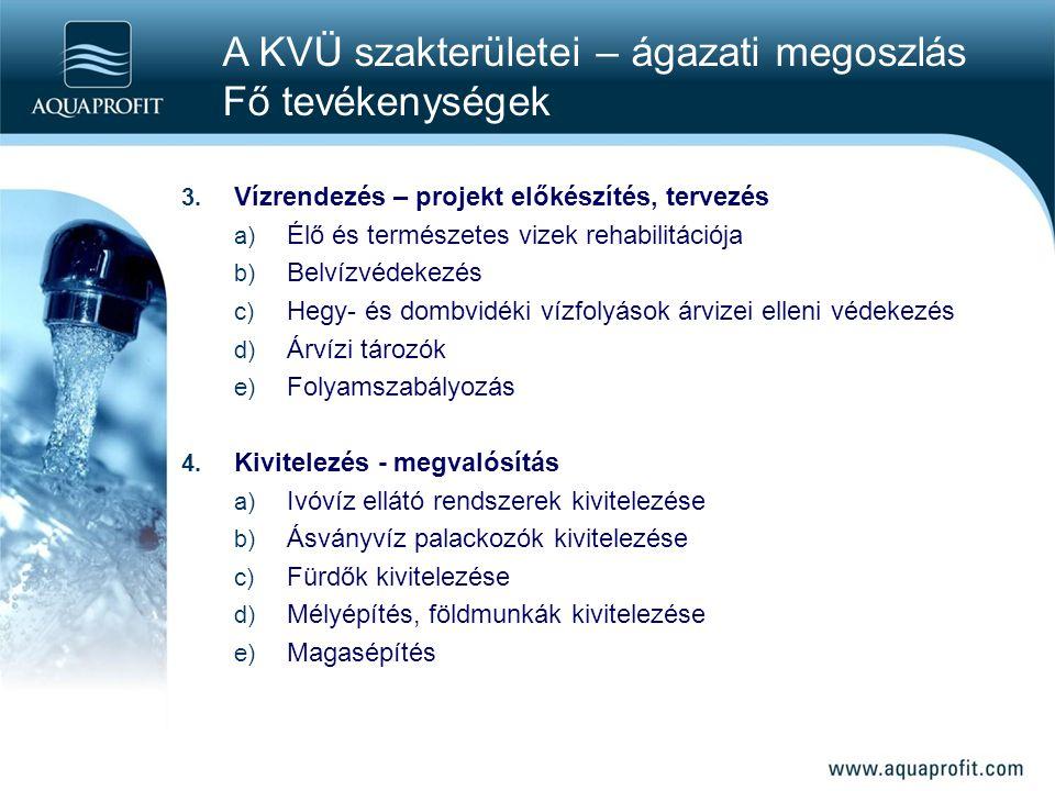 A KVÜ szakterületei – ágazati megoszlás Fő tevékenységek 3. Vízrendezés – projekt előkészítés, tervezés a) Élő és természetes vizek rehabilitációja b)