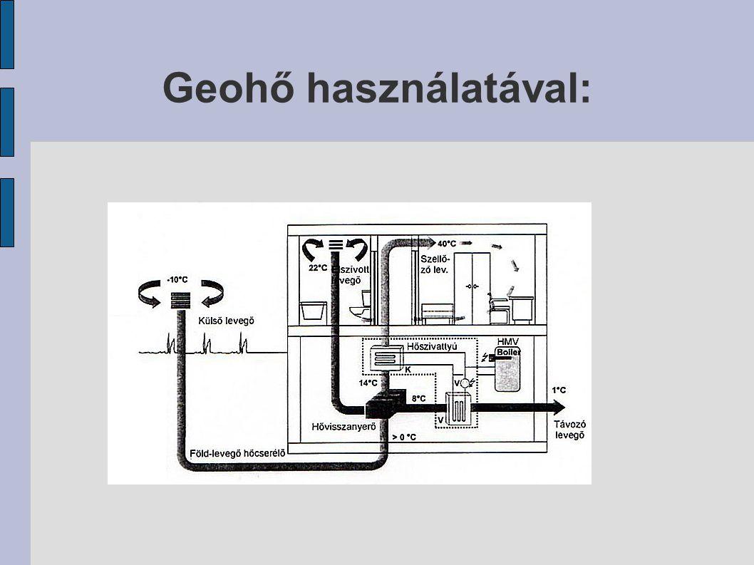 Geohő használatával: