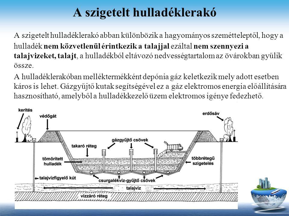 A szigetelt hulladéklerakó A szigetelt hulladéklerakó abban különbözik a hagyományos szemétteleptől, hogy a hulladék nem közvetlenül érintkezik a tala