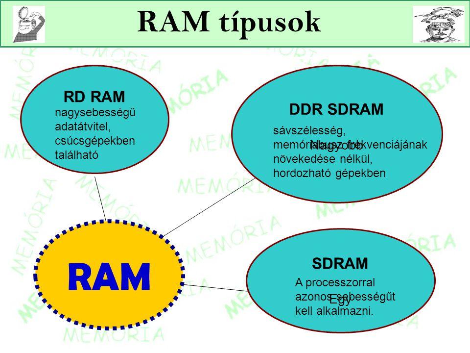 RAM típusok Vissza SD RAM DDR SDRAM DDRAM