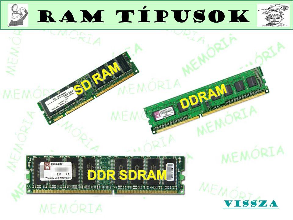ROM memória Read-Only Memory Programok, (például BIOS, fireware) illetve a programhoz tartozó beállított értékek tárolására használják.