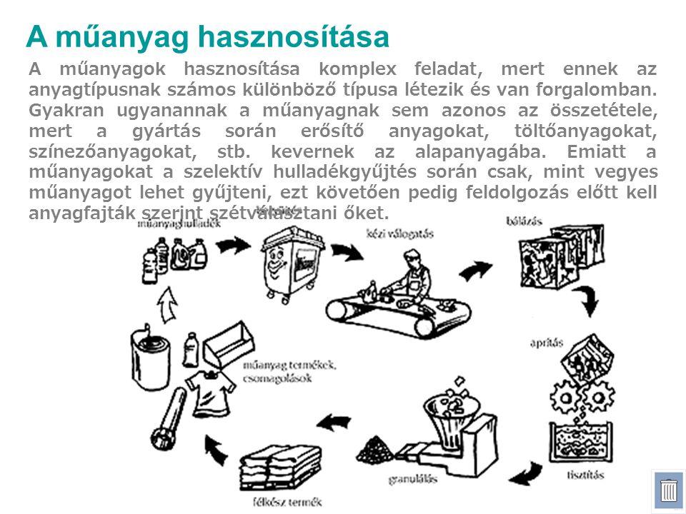 A műanyagok hasznosítása komplex feladat, mert ennek az anyagtípusnak számos különböző típusa létezik és van forgalomban. Gyakran ugyanannak a műanyag