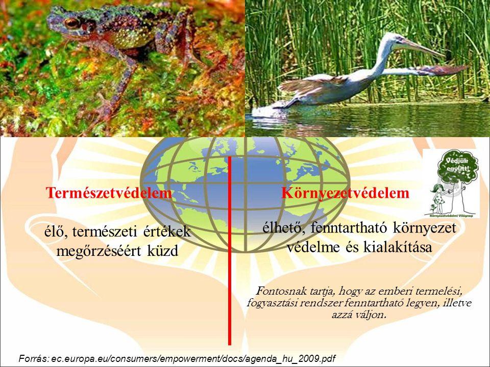 élhető, fenntartható környezet védelme és kialakítása TermészetvédelemKörnyezetvédelem élő, természeti értékek megőrzéséért küzd Fontosnak tartja, hog