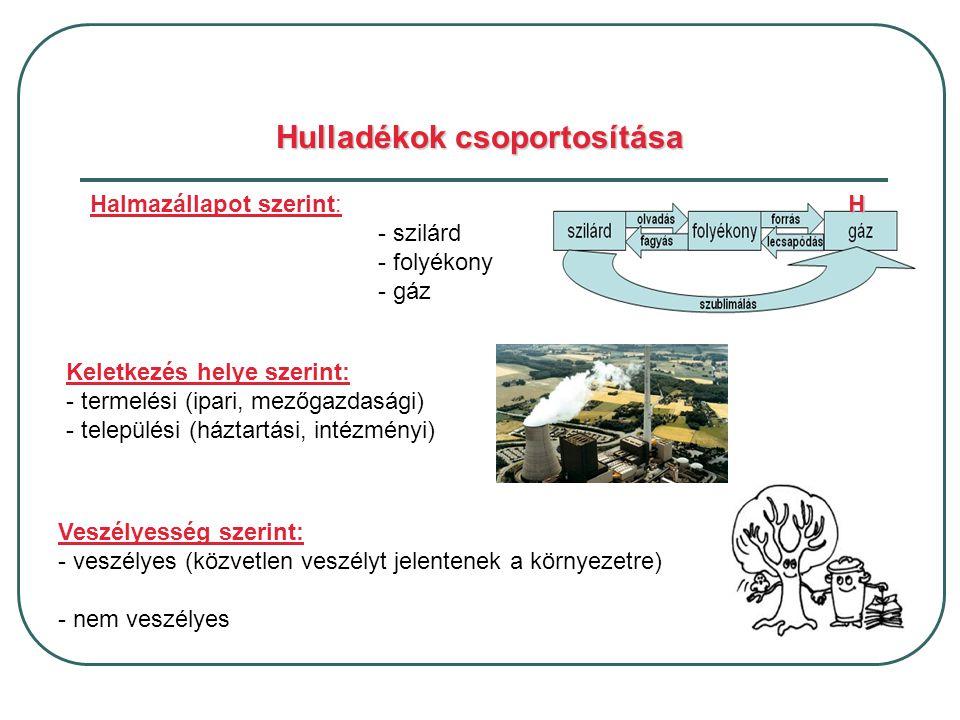 Hulladékok csoportosítása Halmazállapot szerint: - szilárd - folyékony - gáz Keletkezés helye szerint: - termelési (ipari, mezőgazdasági) - települési