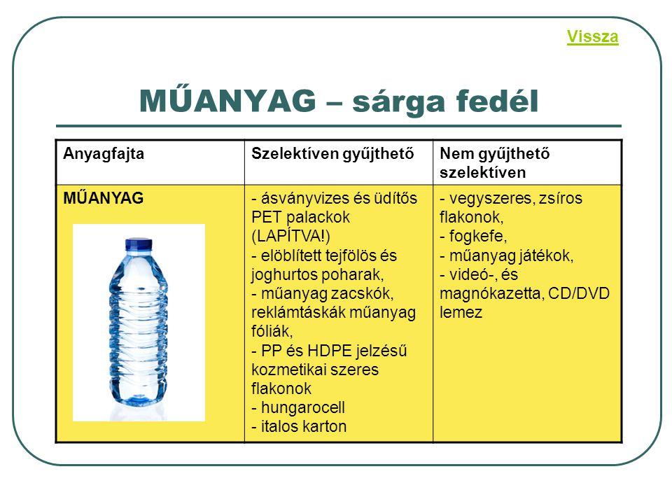 MŰANYAG – sárga fedél AnyagfajtaSzelektíven gyűjthetőNem gyűjthető szelektíven MŰANYAG - ásványvizes és üdítős PET palackok (LAPÍTVA!) - elöblített te
