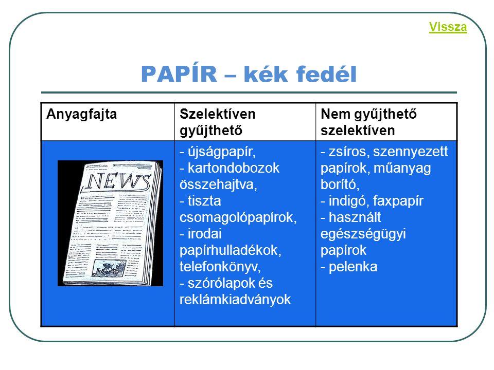 PAPÍR – kék fedél AnyagfajtaSzelektíven gyűjthető Nem gyűjthető szelektíven - újságpapír, - kartondobozok összehajtva, - tiszta csomagolópapírok, - ir