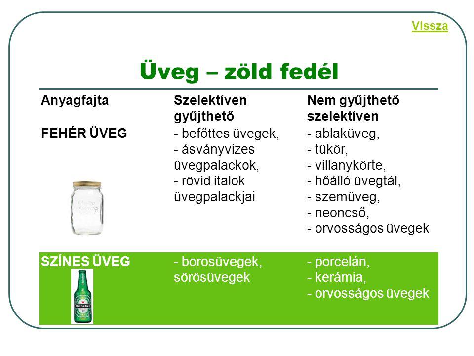 Üveg – zöld fedél AnyagfajtaSzelektíven gyűjthető Nem gyűjthető szelektíven FEHÉR ÜVEG - befőttes üvegek, - ásványvizes üvegpalackok, - rövid italok ü