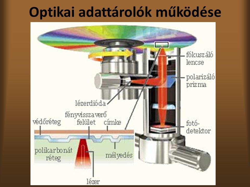 Optikai adattárolók működése