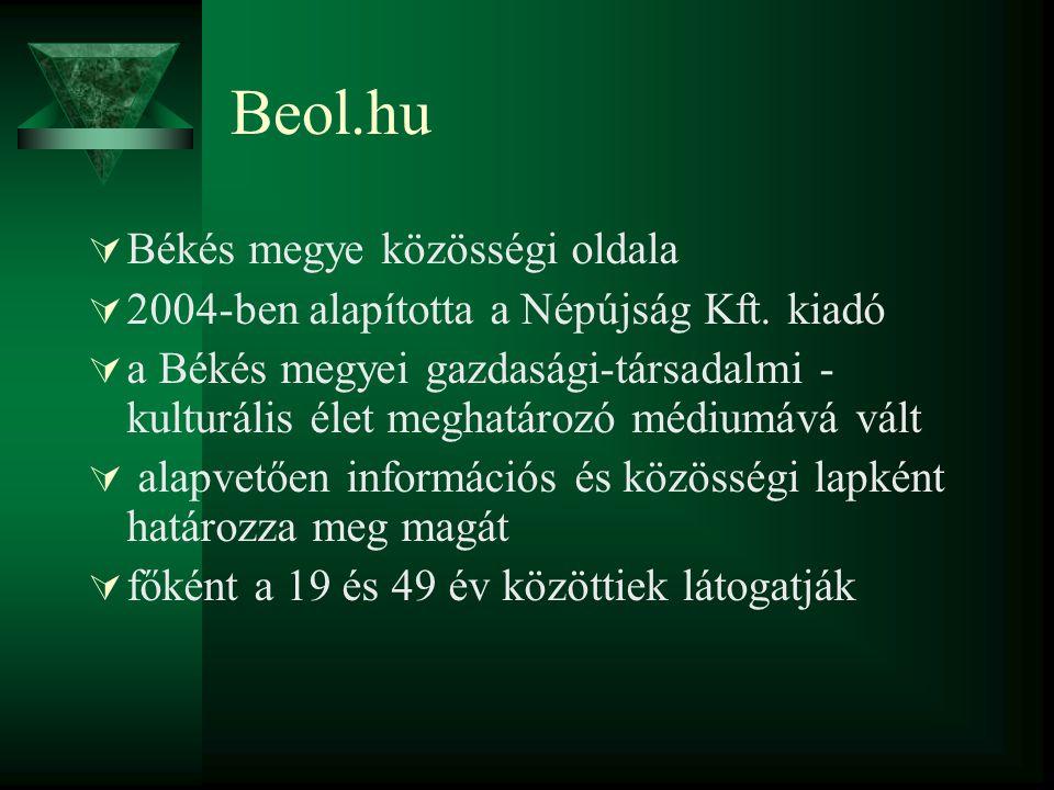 Beol.hu  Békés megye közösségi oldala  2004-ben alapította a Népújság Kft. kiadó  a Békés megyei gazdasági-társadalmi - kulturális élet meghatározó